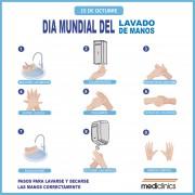 15 de Octubre-Día Mundial del Lavado de Manos